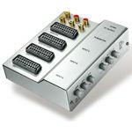 video controller edc